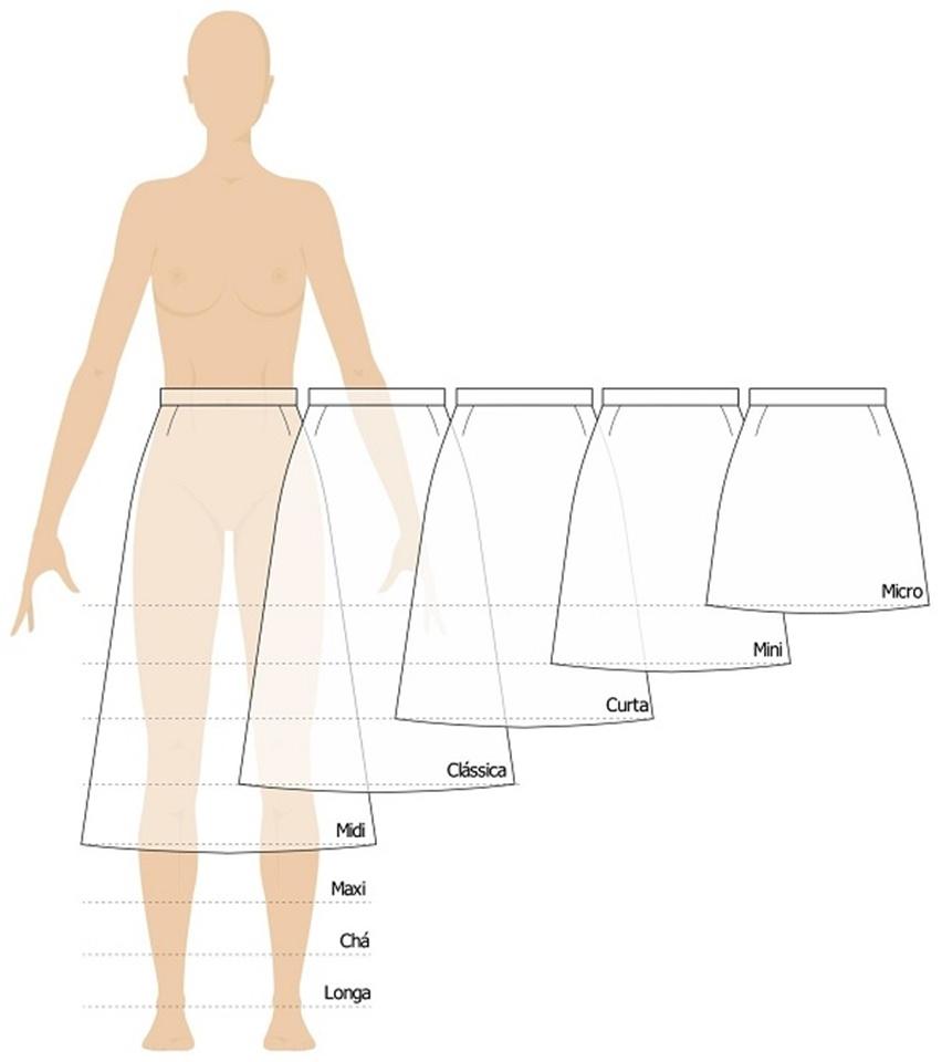 tipos de saia