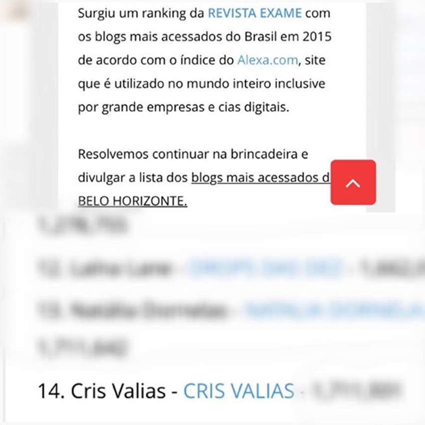 ranking cris vallias